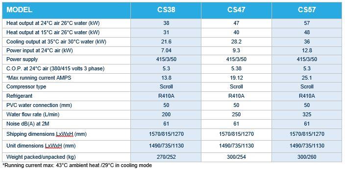 commercial evoheat pumps CS specifications 1